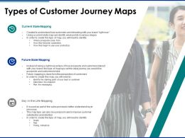 Types Of Customer Journey Maps Current State Ppt Powerpoint Slides