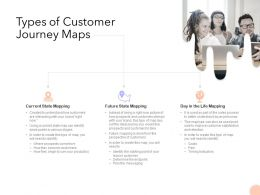 Types Of Customer Journey Maps Ppt Powerpoint Presentation Pictures Graphics Template
