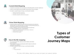 Types Of Customer Journey Maps Ppt Powerpoint Presentation Portfolio