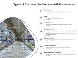 Types Of Customer Preferences With Convenience
