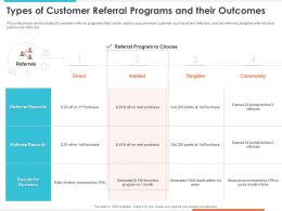 Types Of Customer Referral Programs And Their Outcomes Referrer Rewards Ppt Icon