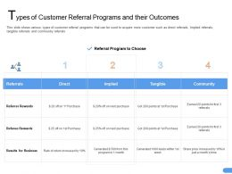 Types Of Customer Referral Programs And Their Outcomes Week Ppt Powerpoint Guide