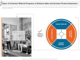 Types Of Customer Referral Programs To Enhance Sales And Increase Product Awareness Ppt Summary