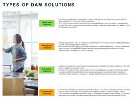 Types Of DAM Solutions Ppt Powerpoint Presentation Summary Objects