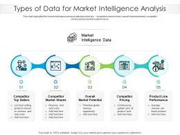 Types Of Data For Market Intelligence Analysis
