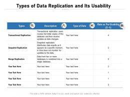 Types Of Data Replication And Its Usability