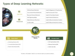 Types Of Deep Learning Networks Encoders Ppt Powerpoint Presentation Icon Slide Download