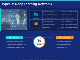 Types Of Deep Learning Networks Ppt Powerpoint Presentation Pictures