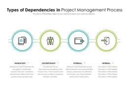 Types Of Dependencies In Project Management Process