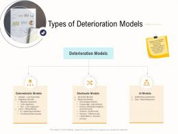 Types Of Deterioration Models Business Operations Analysis Examples Ppt Summary