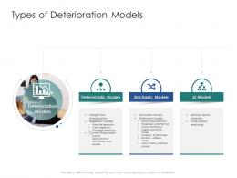 Types Of Deterioration Models Infrastructure Engineering Facility Management Ppt Portrait