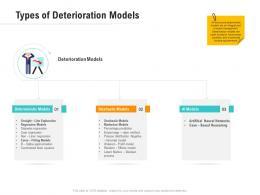 Types Of Deterioration Models Optimizing Business Ppt Elements
