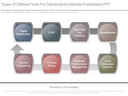Types Of Different Tools For Data Analytics Sample Presentation Ppt