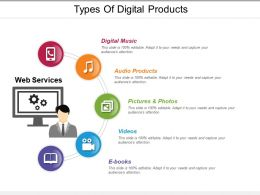 Types Of Digital Products Presentation Backgrounds