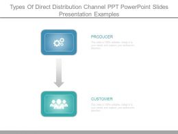 Types Of Direct Distribution Channel Ppt Powerpoint Slides Presentation Examples
