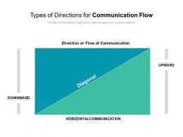 Types Of Directions For Communication Flow