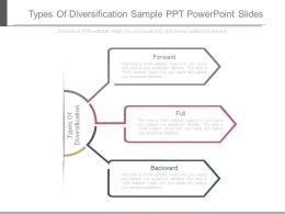 Types Of Diversification Sample Ppt Powerpoint Slides