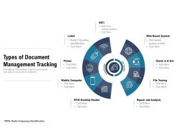 Types Of Document Management Tracking
