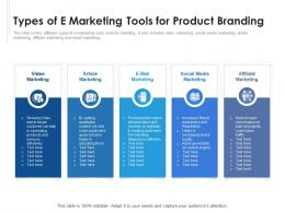 Types Of E Marketing Tools For Product Branding