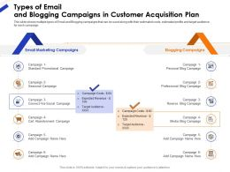 Types Of Email And Blogging Campaigns In Customer Acquisition Plan Ppt Gallery
