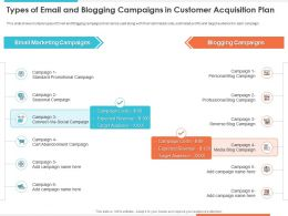 Types Of Email And Blogging Campaigns Seasonal Campaign Ppt Infographics