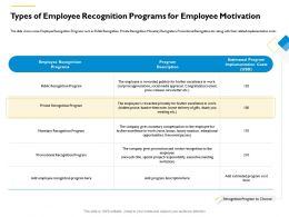 Types Of Employee Recognition Programs For Employee Motivation M561 Ppt Powerpoint Presentation Outline