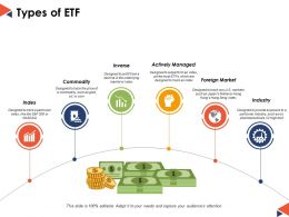 Types Of Etf Ppt Powerpoint Presentation File Graphics