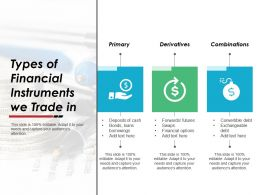 Types Of Financial Instruments We Trade In Ppt Powerpoint Presentation Gallery Slide Download