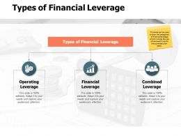 Types Of Financial Leverage Operating Leverage A554 Ppt Powerpoint Presentation Ideas Master Slide