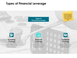 Types Of Financial Leverage Ppt Powerpoint Presentation Model