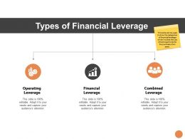 Types Of Financial Leverage Ppt Powerpoint Presentation Slides Mockup
