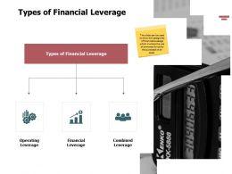 Types Of Financial Leverage Ppt Powerpoint Presentation Summary Portfolio
