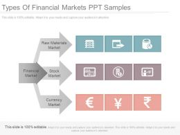 Types Of Financial Markets Ppt Samples