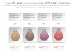 Types Of Fixed Income Securities Ppt Slide Template