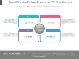 Types Of Function For Sales Management Ppt Slides Download