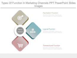Types Of Function In Marketing Channels Ppt Powerpoint Slides Images