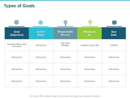 Types Of Goals Objective Ppt Powerpoint Presentation Infographic