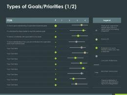 Types Of Goals Priorities 1 2 Ppt Powerpoint Presentation Styles Graphic Images