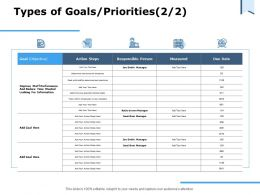 Types Of Goals Priorities Action Steps Ppt Powerpoint Presentation Model Icons
