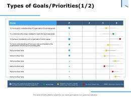 Types Of Goals Priorities Business Goals Ppt Powerpoint Presentation Inspiration Layout Ideas