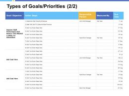 Types Of Goals Priorities Goal Objective A244 Ppt Powerpoint Presentation File Inspiration