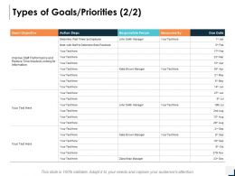 Types Of Goals Priorities Goalobjective Ppt Powerpoint Presentation Icon Layout Ideas