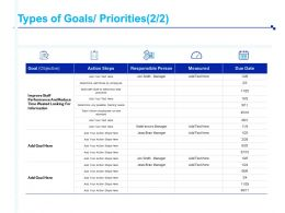 Types Of Goals Priorities Information Ppt Powerpoint Presentation Example 2015