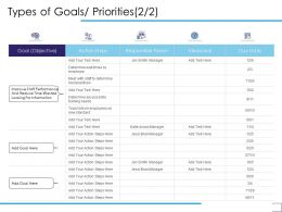 Types Of Goals Priorities Responsible Person Ppt Powerpoint Presentation Summary