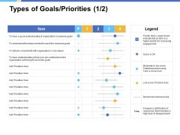 Types Of Goals Priorities Strategy A243 Ppt Powerpoint Presentation Outline Graphics Tutorials