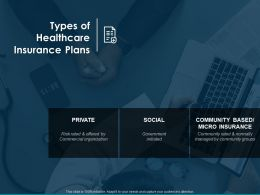 Types Of Healthcare Insurance Plans Community Groups Ppt Powerpoint Presentation Show