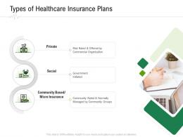 Types Of Healthcare Insurance Plans Hospital Administration Ppt Show Layouts
