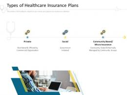 Types Of Healthcare Insurance Plans Hospital Management Ppt Ideas Clipart
