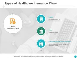 Types Of Healthcare Insurance Plans Social Ppt Powerpoint Presentation File Graphics Tutorials