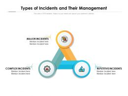 Types Of Incidents And Their Management